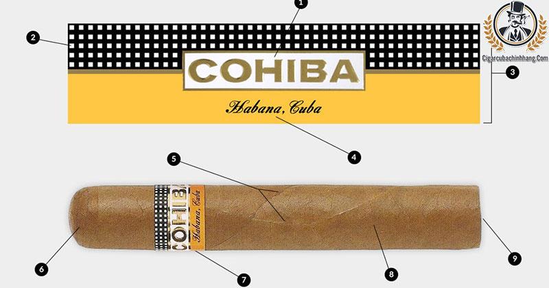 Phân biệt xì gà Cohiba